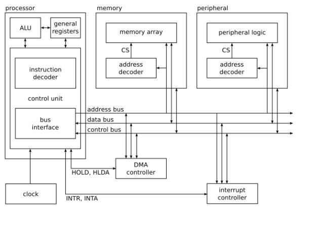 Technical Diagram 1