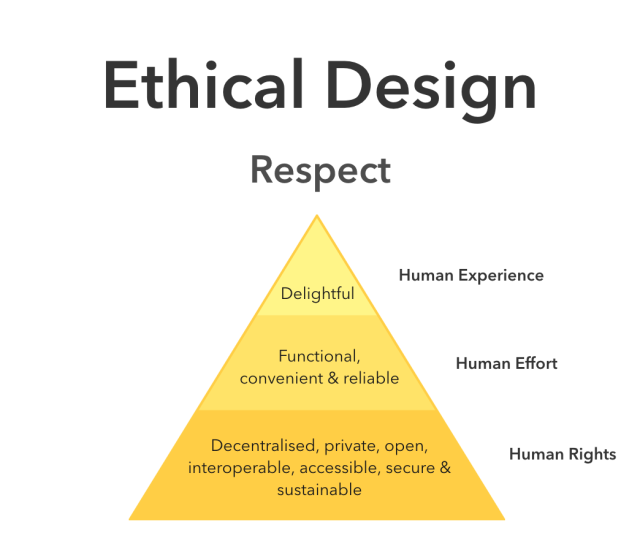 Ethical One